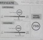 ETCマンツーマン英会話 受講4ヶ月で670点から705点に