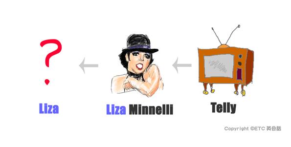 telly liza minnelli